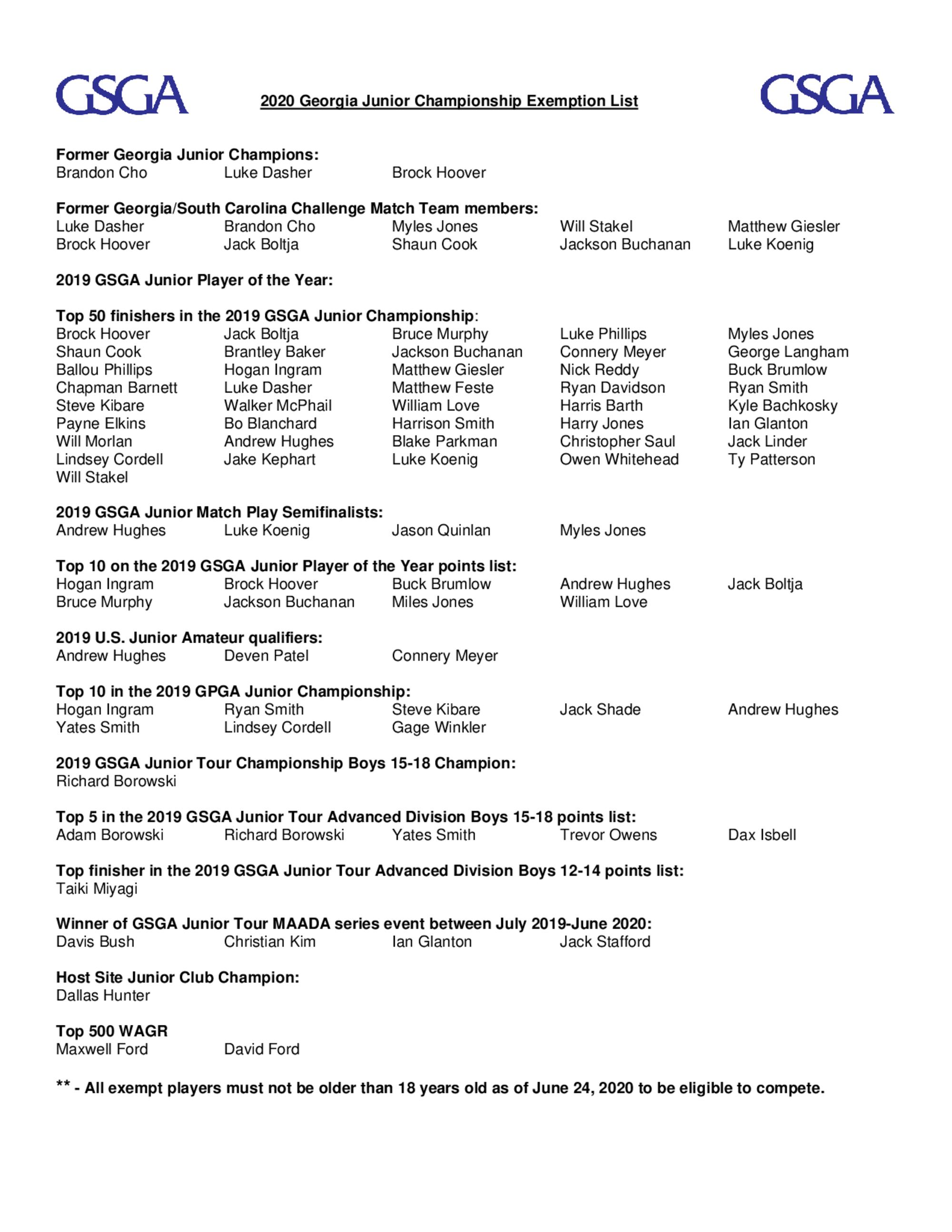 2020 junior exemption list 1
