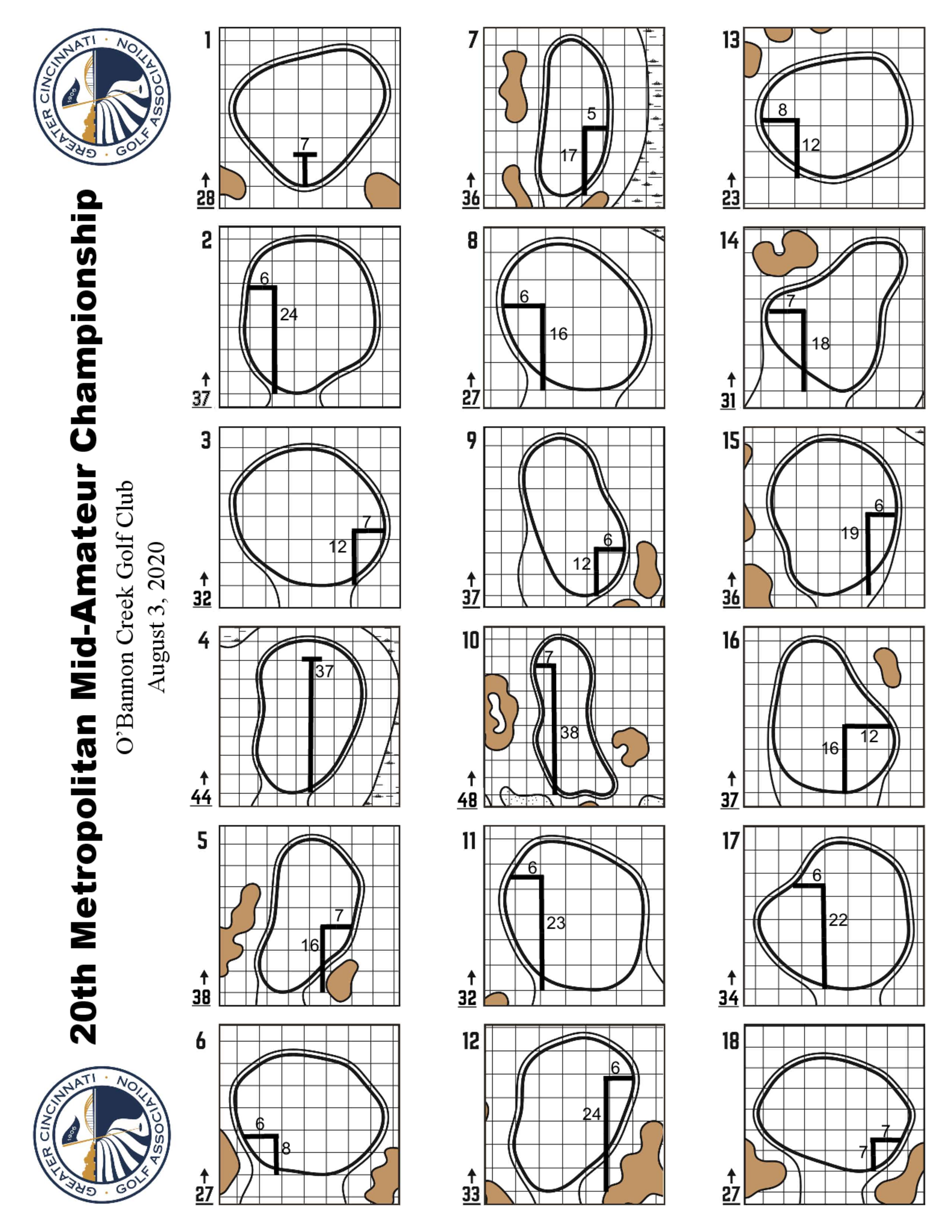 Hole locations   o bannon   day  1 1
