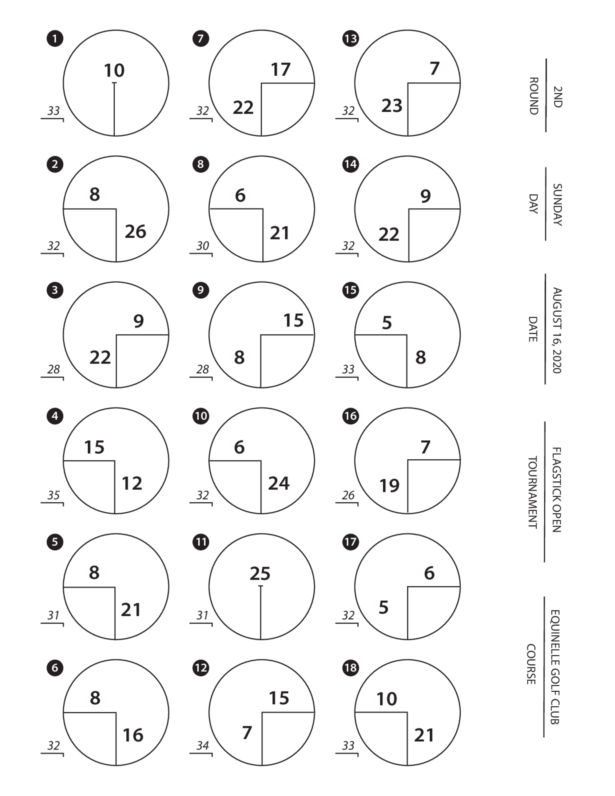 Flagstick open day 2 pin sheet 2020 1
