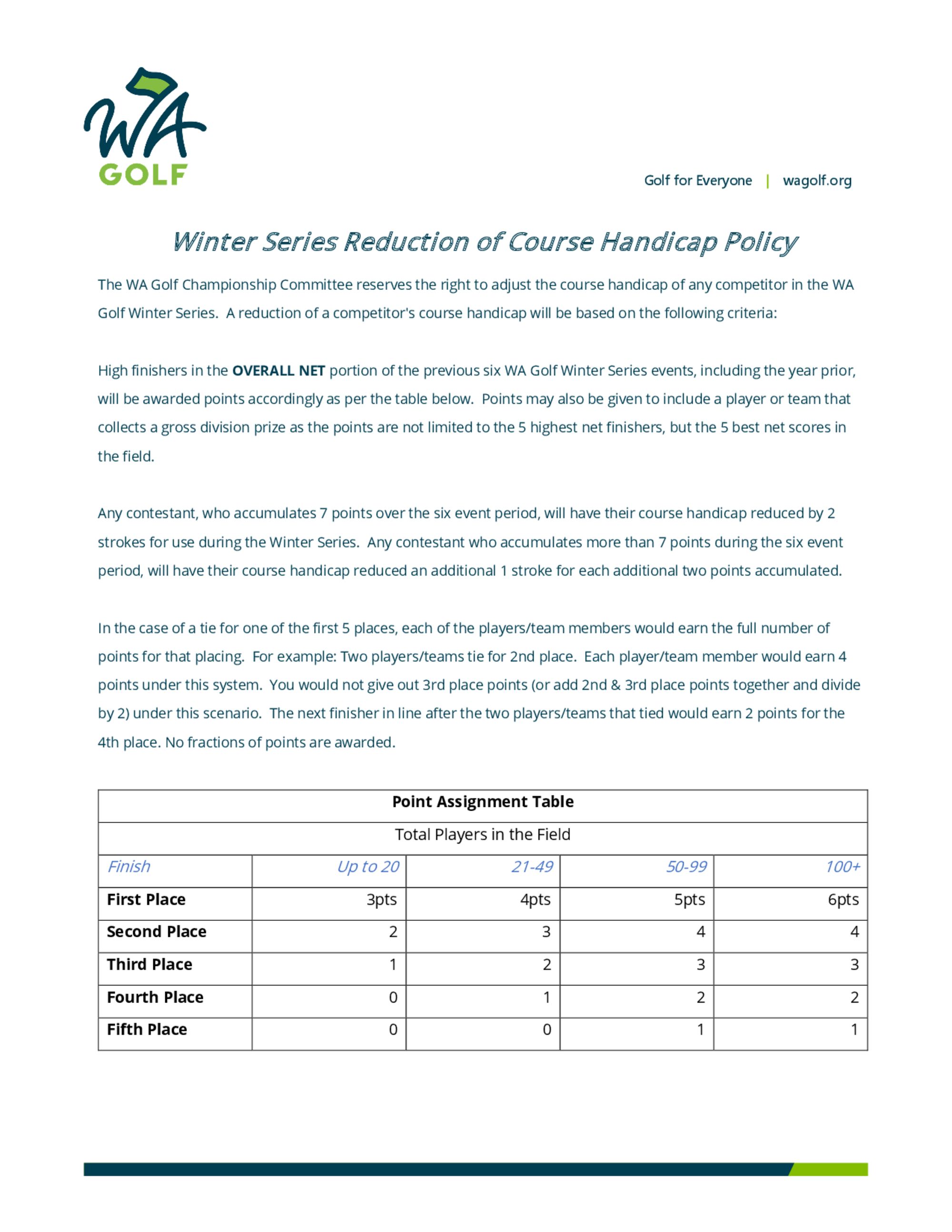 2020 winter series reduction of course handicap policy 1
