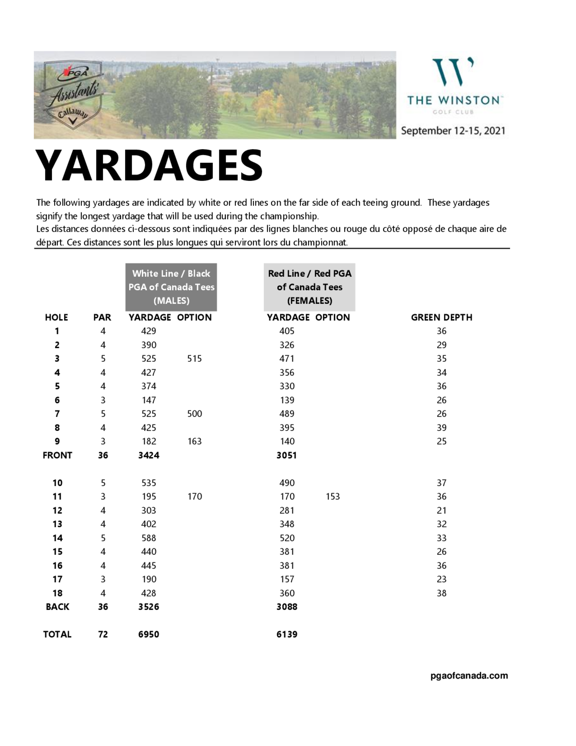 Official yardages 1