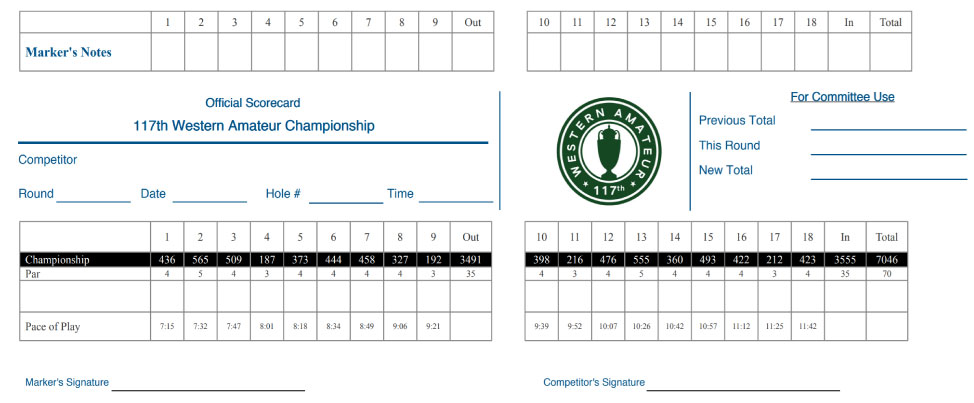 19 am scorecard sample