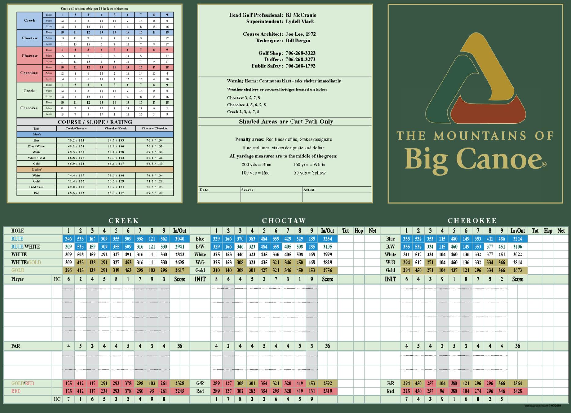 Big canoe scorecard   detailed