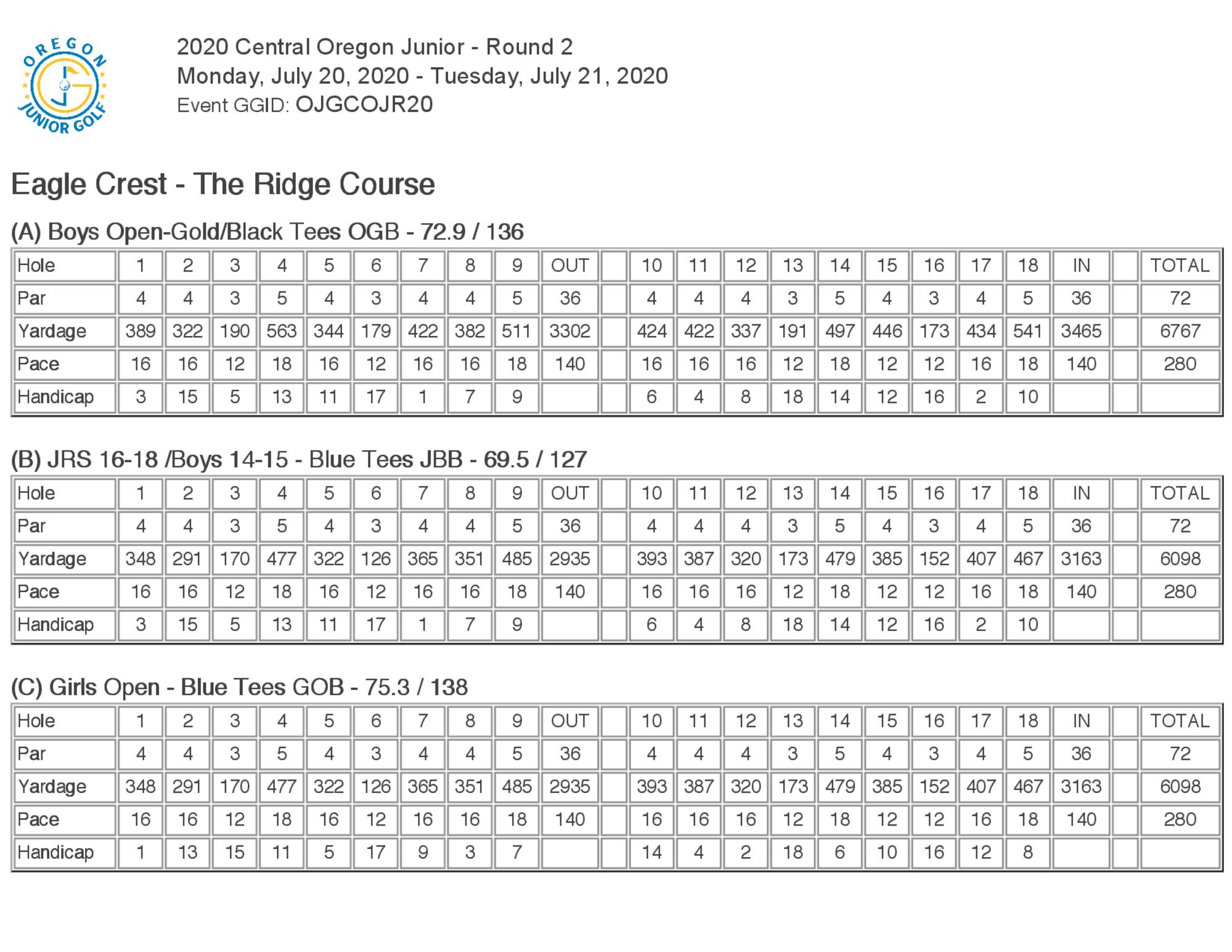 Yardage chart   eagle crest revised 1