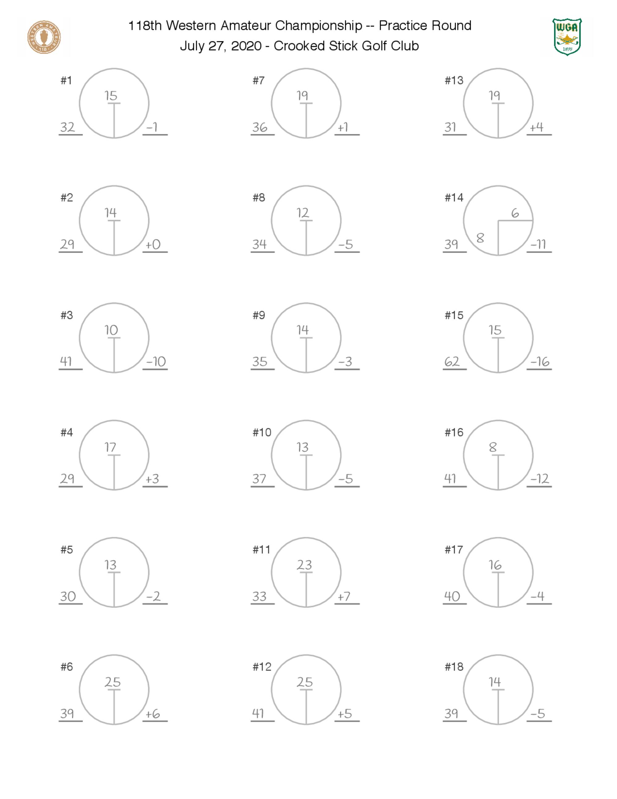 Practice round hole locations 1