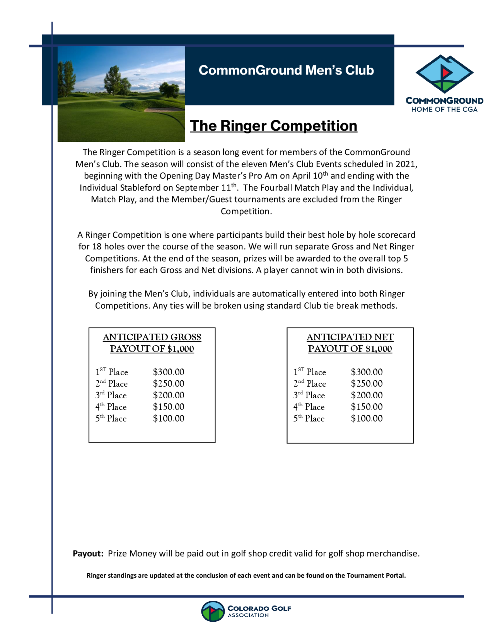 Ringer competition 2021 1