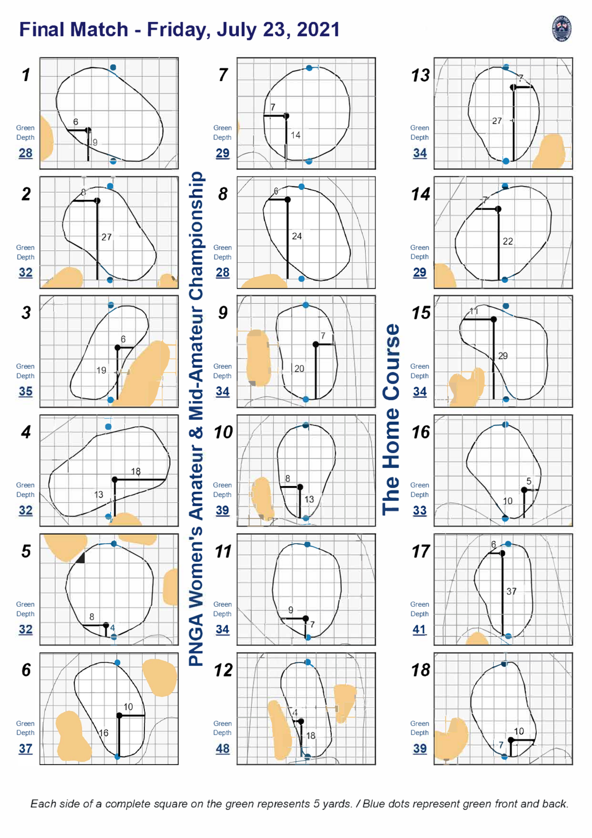 Final match play hole locations 1