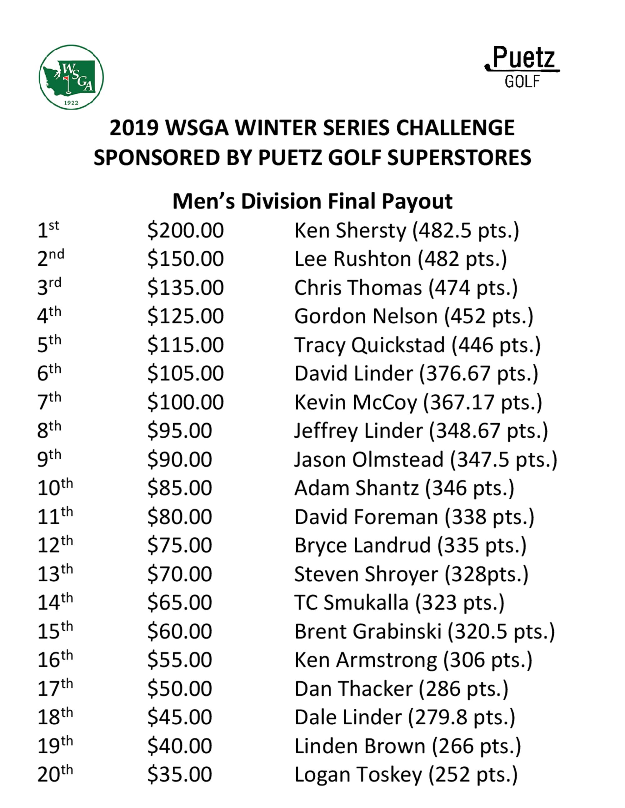 Winter series challenge   puetz golf payout 1