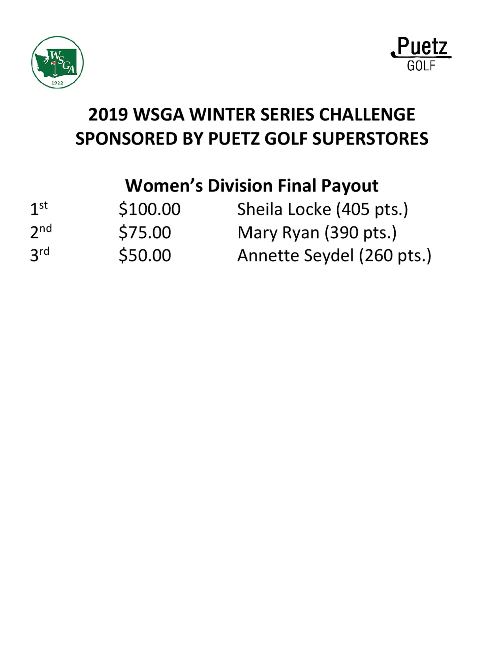 Winter series challenge   puetz golf payout 2